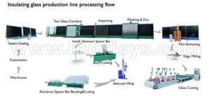 Fully Automatic Insulating Glass Production Flow Chart